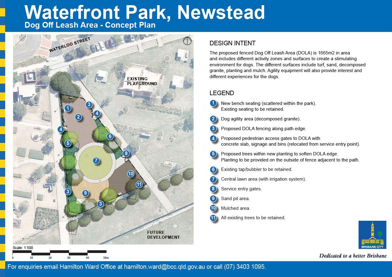 Concept Plan waterfront Park